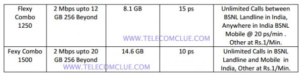 4 600x151 BSNL BroadBand Plans Updated