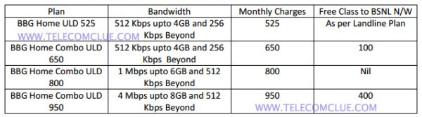 5 600x167 BSNL BroadBand Plans Updated