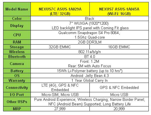 nexus 7 specifications price