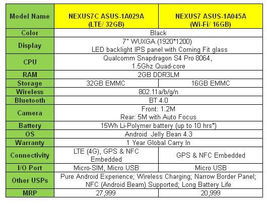 nexus 7 specifications price