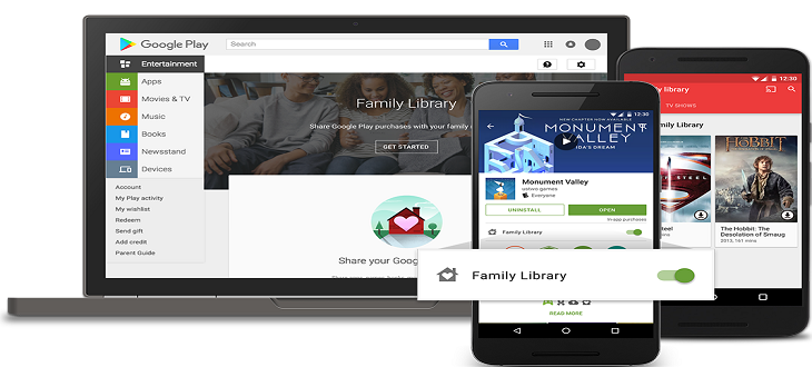 Google Play Comes with Family Sharing